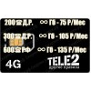 Тариф «TELE2-Exlusive» купить в г. Краснодар